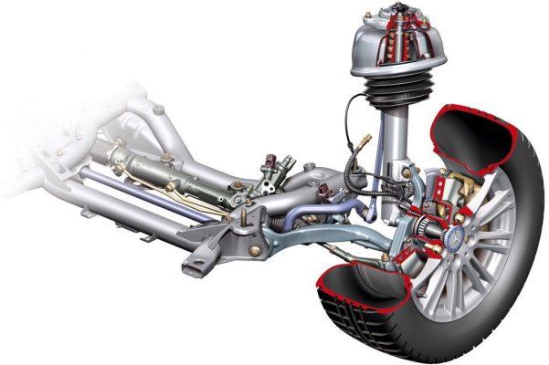 Tìm hiểu về các loại giảm xóc xe hơi, cấu tạo và nguyên lý vận hành